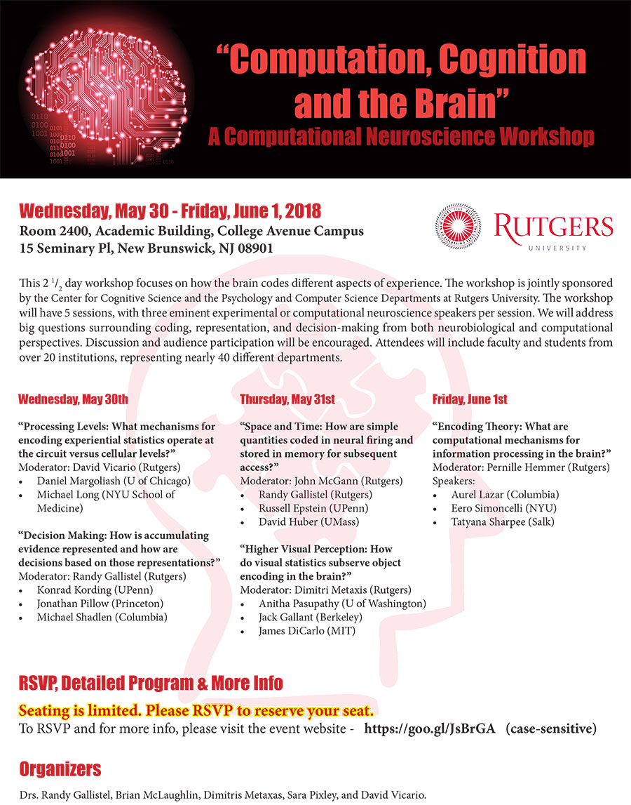 Computational Neuroscience Workshopbr Hosted By Ruccs Psychology Click On The Circuit To See A Larger More Readable Version Here For Pdf